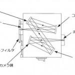 分光器原理
